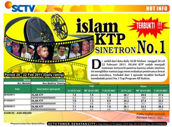 IslamKTP no.1